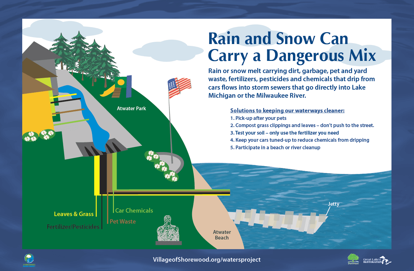 2012 Rain and Snow Can Carry a Dangerous Mix