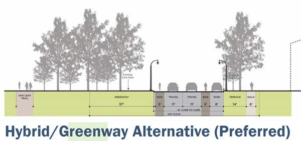 Road Section Hybrid Greenway Alternative 07-10-2017